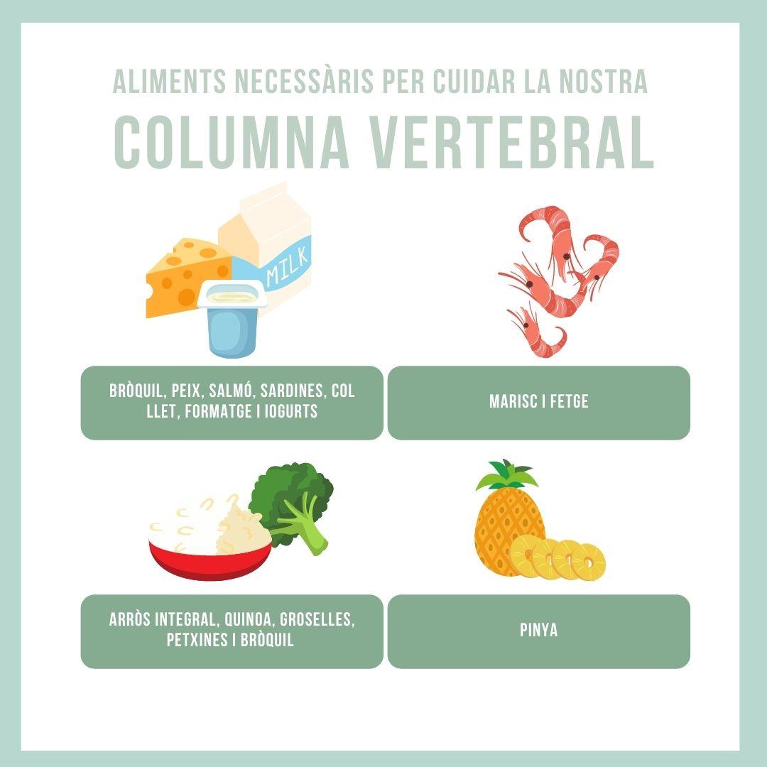 Aliments per cuidar la nostra columna vertebral